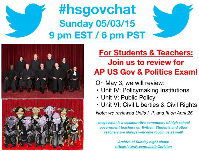 Thumbnail for #hsgovchat (05/03/15): AP Gov Review of Units IV, V, & VI