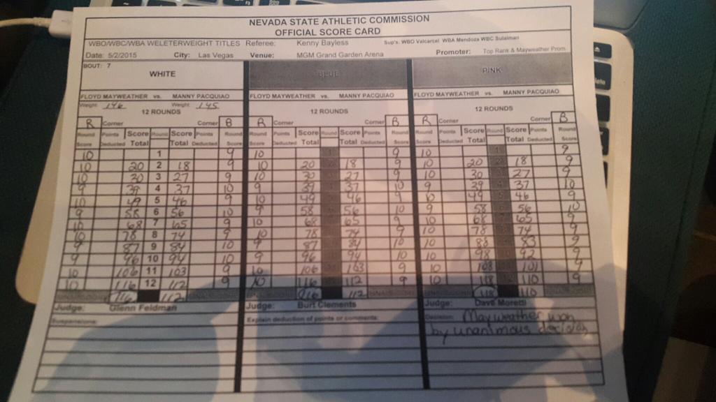 Aquí las tarjetas y las estadísticas de golpeó de Mayweather vs Pacquiao http://t.co/ANjBHakz7h