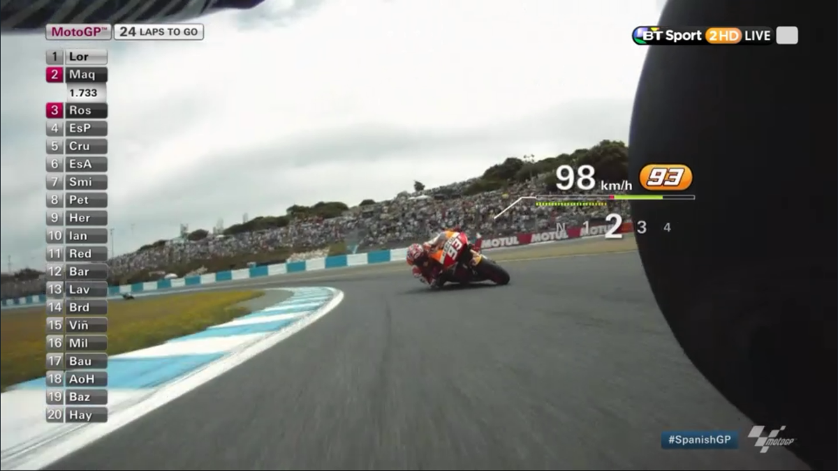 The F1 Broadcasting Blog On Twitter More Awesome Motogp Graphics