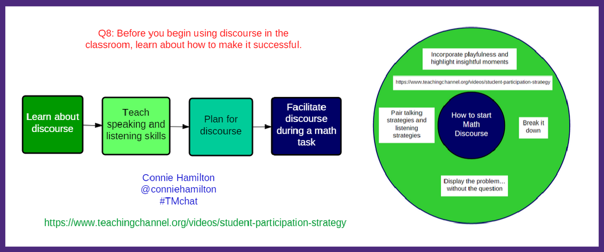 A8: You've already taken the first step to implementing discourse in your classroom by learning about it in n#TMchat. http://t.co/2njhMb7T4d
