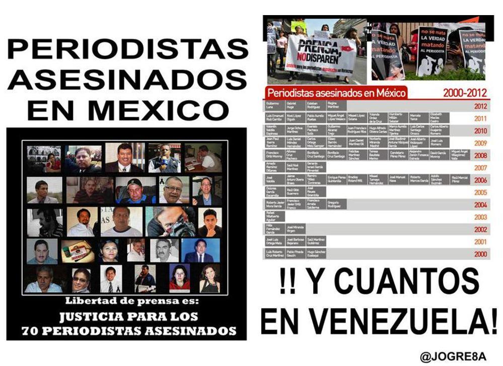 EN MÉXICO Y COLOMBIA ASESINAN A MILES DE PERIODISTAS Y SUS MEDIOS NO D...
