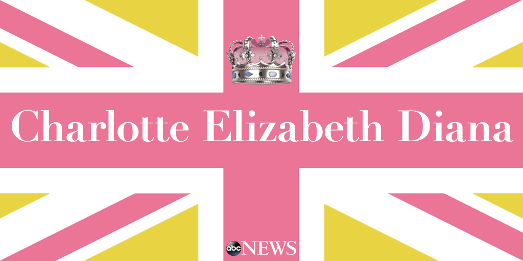 Good Morning Princess In Russian : Just in duke and duchess of cambridge name newborn