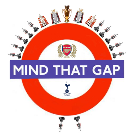 Mind that gap