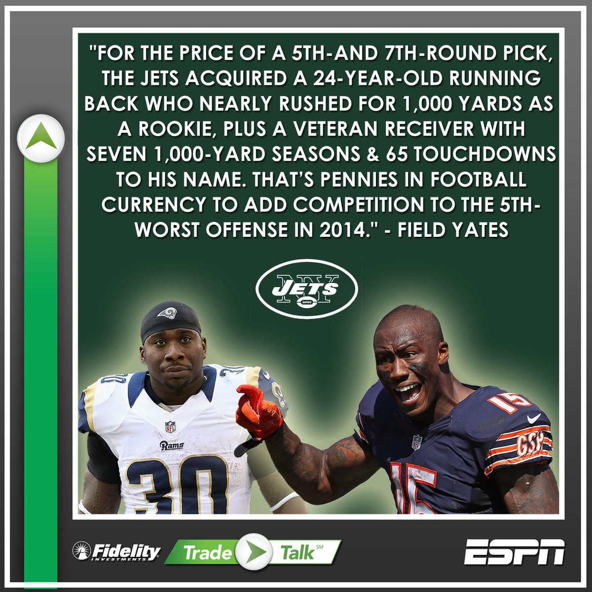 Nfl analyst @fieldyates has some strong @fidelity # ...