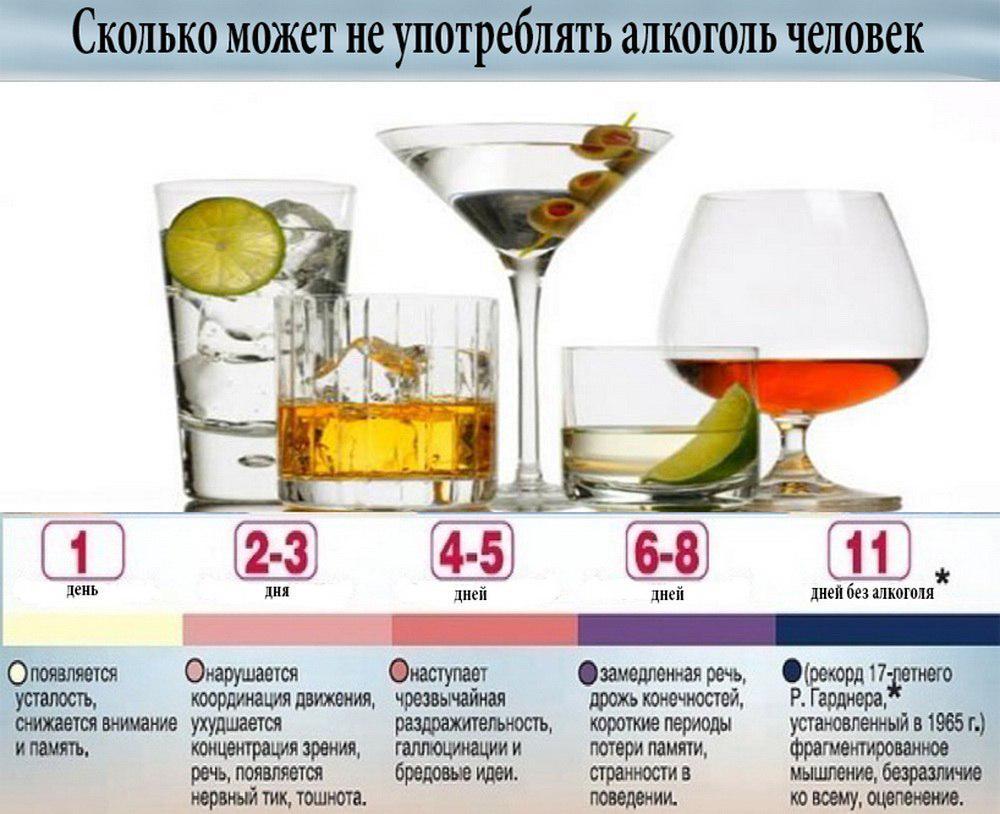 сколько дней пить полисорб при аллергии