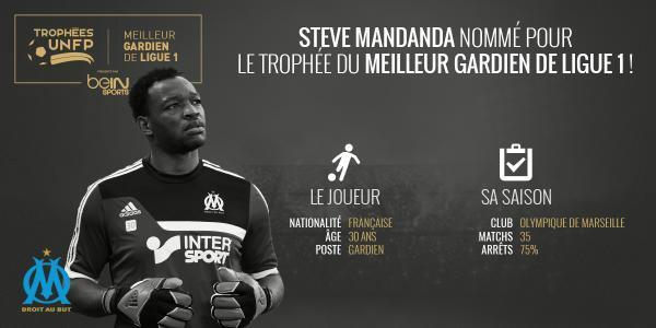 [Trophées UNFP] Saison 2014-2015 CEPV_mwWIAANnOO