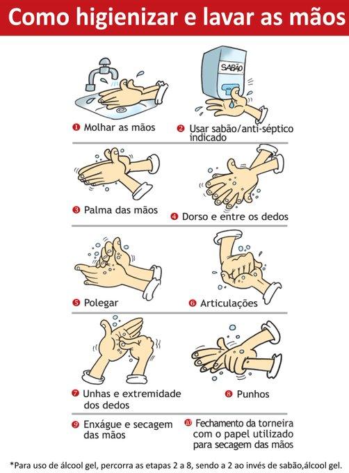 Hoje é o Dia Mundial de Higienização das #Mãos. Confira como lavar suas mãos corretamente e cultive este hábito.
