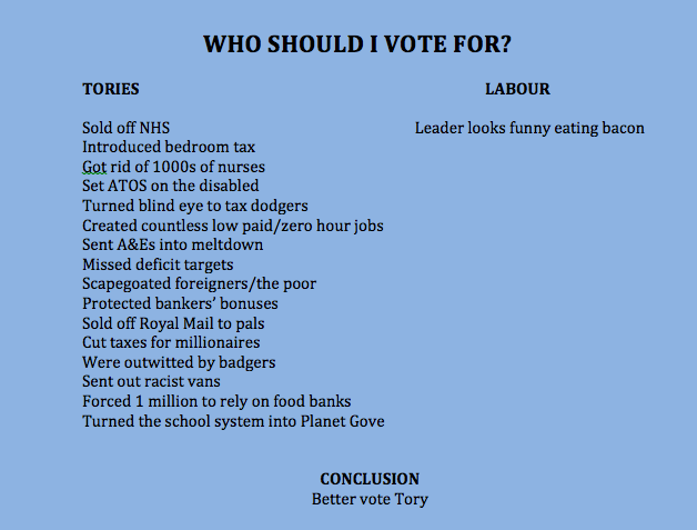 A reminder of how the Tories/the Sun hope we'll behave at the election. http://t.co/3iWypC9lPo