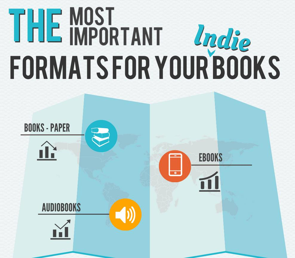 The Most Popular Book Formats for Indie Publishers https://t.co/IXKDhRXs0U #amwriting https://t.co/wU6t9rzmKM