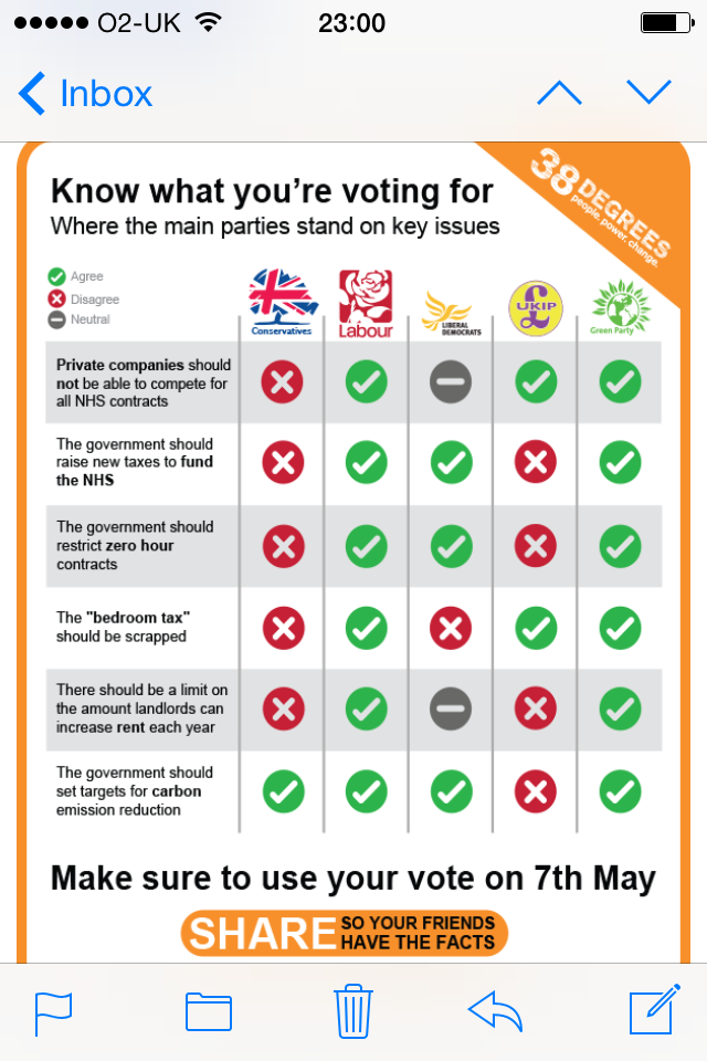 Vote tomorrow! Do not not vote. Vote. This may help you decide if you haven't made your mind up. http://t.co/bCvuH89gKx