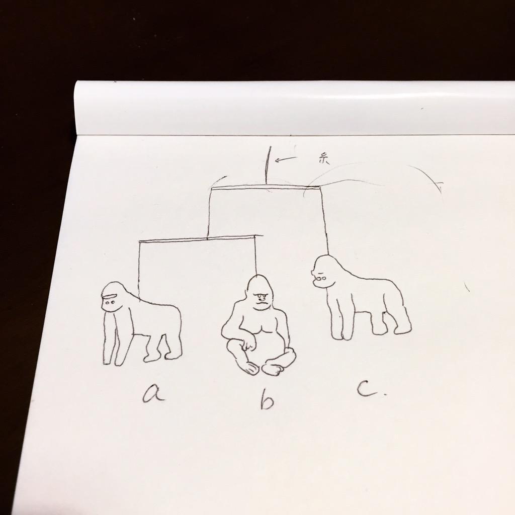 嫁がモビールを作ろうとしてイメージ図を描いていたんだけど、ゴリラトーナメントにしか見えない pic.twitter.com/ibHd1HreIO
