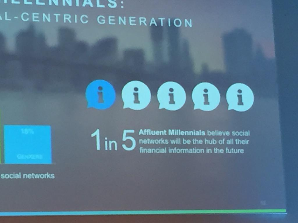#inFC15 1 in 5 affluent millennials believe social networks will be the hub of all their financial info in the future http://t.co/p6QV7IahBa