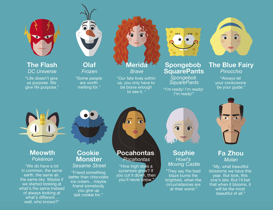 Michelle11 On Twitter Best Quotes From Animated Movie Characters