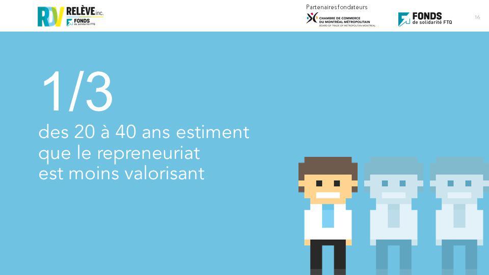 Bespoke montr al bespokemtl twitter for Chambre de commerce francaise a montreal