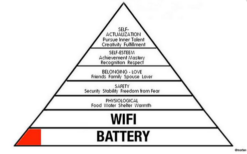 RT @hootsuite: Which do you need most, social presence or influence? Check out this hierarchy of needs: http://t.co/QPQFOfhLS9 http://t.co/…