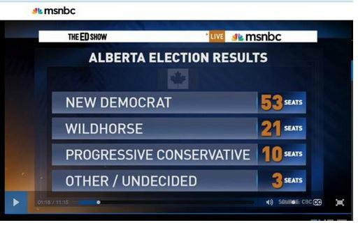 We all get things wrong but some are funnier than others.American coverage of  #albertaelection results @MattPadanyi http://t.co/GZp3oH2qoe