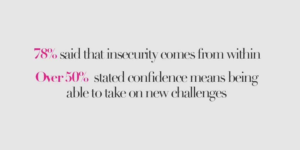 where does insecurity come from