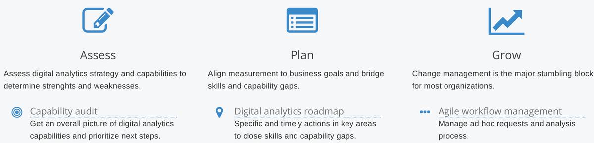 Digital Analytics Maturity: Assess your strategy and capabilities. /via @SHamel67 & @avinash https://t.co/9AUw1kBIfy http://t.co/YY3sUbtAQp