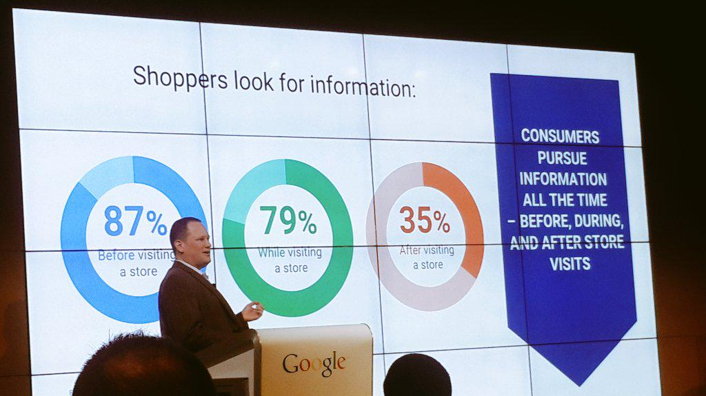 Before: 87% During: 79% After: 35% The no. of times shoppers look for information about & in a local store. #GIFA2015 http://t.co/i57bmVF7it