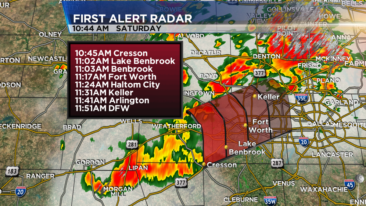 Parker Co Weather >> Nbcdfw Weather On Twitter Parker Co Rain Will Be Moving