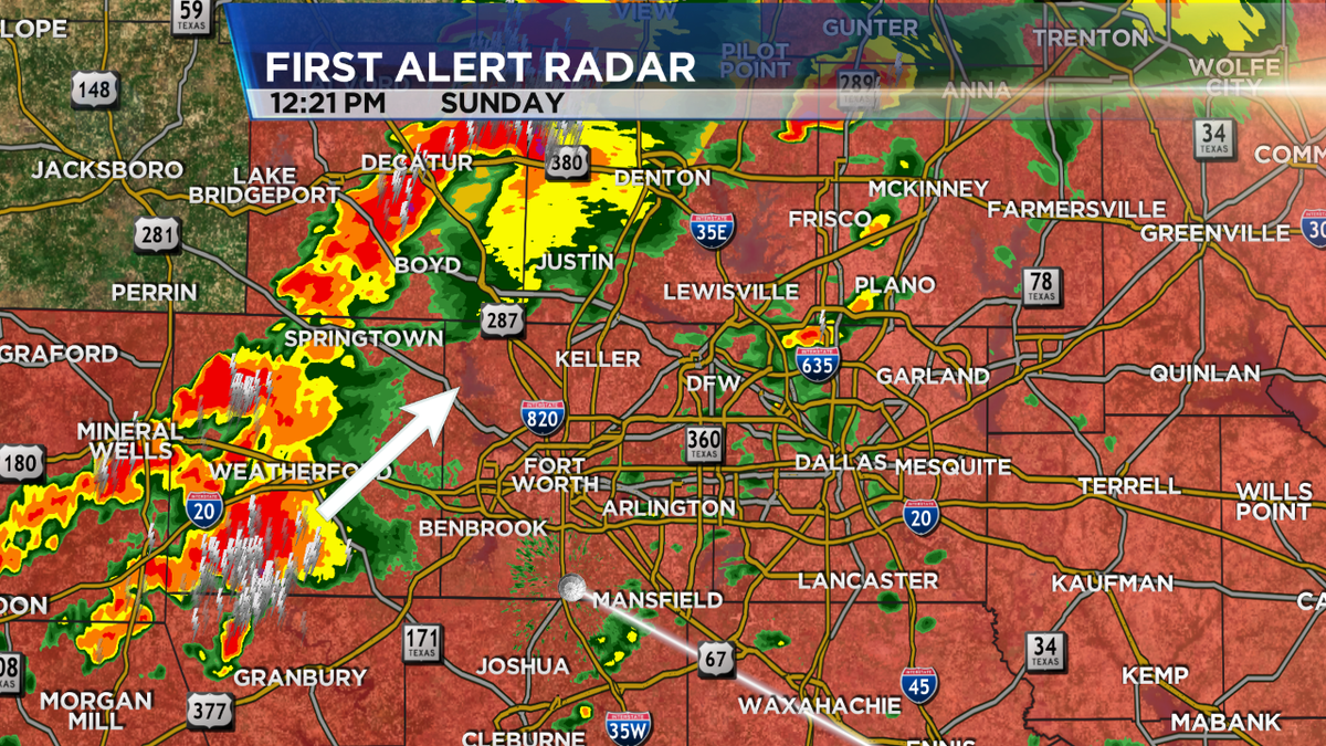 Parker Co Weather >> Nbcdfw Weather On Twitter Storm Over Parker Co Will Move