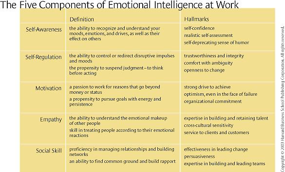 """Thumbnail for #IAedchat - """"Importance of Emotional Intelligence"""""""