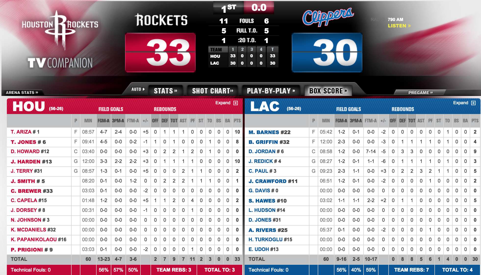 Game 4 Clippers v Rockets