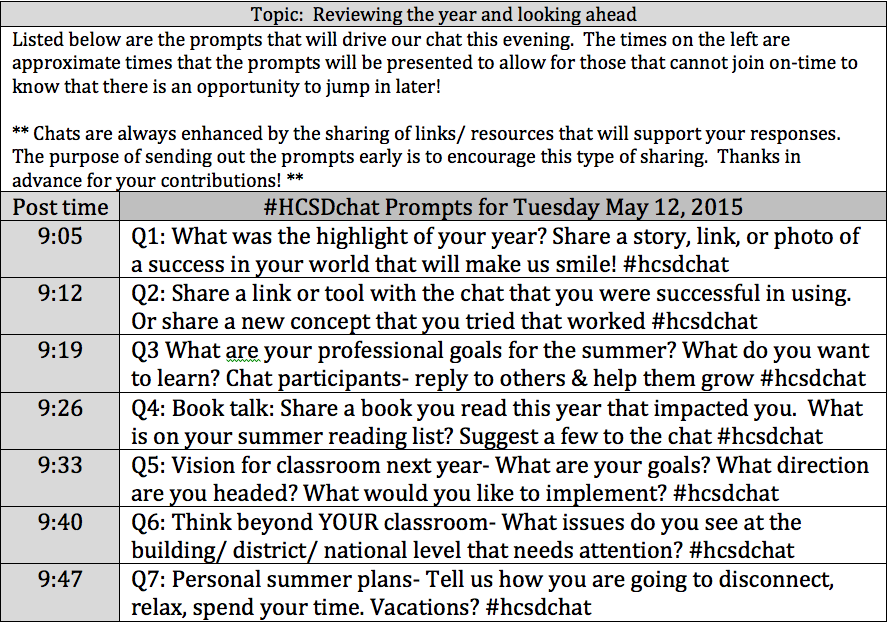 #HCSDchat TUESDAY at 9pm.    Reviewing the year and looking ahead… Come share, learn, and grow  @Vroom6 @Jacki_prati http://t.co/2rv5ciwqbu