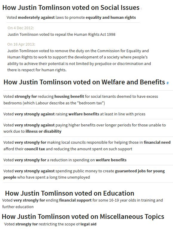 Voting record of @JTomlinsonMP new Minister for Disabled People. http://t.co/2PRWRVlNR5 http://t.co/EsuLepxjiK