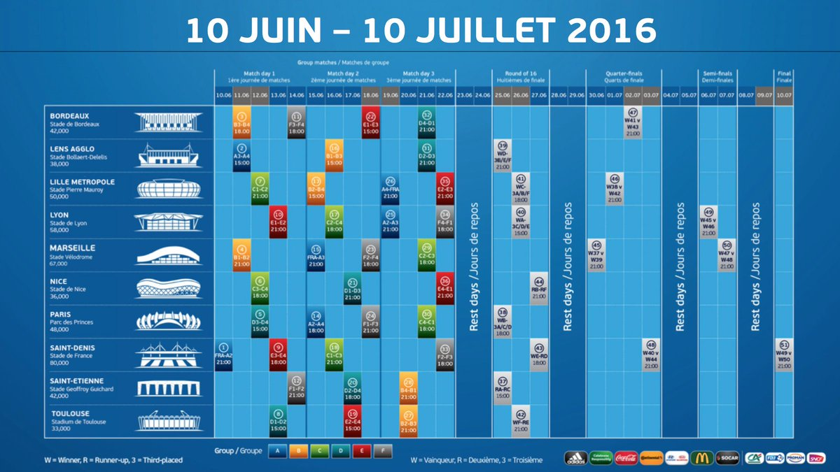 Uefa Euro 2020 Calendrier Des Matchs.Uefa Euro 2020 On Twitter Le Calendrier Des Matches