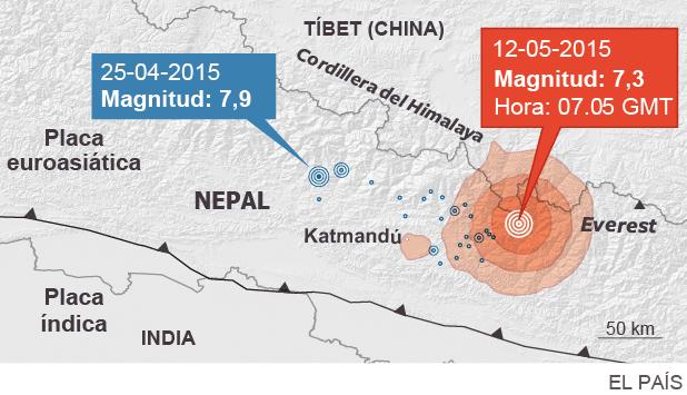 Nuovo Terremoto in Nepal M7.3 del 12 maggio, ancora vittime a Kathmandu