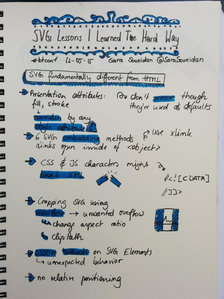 #sketchnotes for the talk of @SaraSoueidan at #btconf Man, that was a speedy one! o__O http://t.co/b4LYxpN2nI