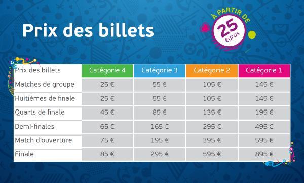 Euro Calendrier Match.Club Cinq Matches Au Parc Des Princes Lors De L Euro 2016