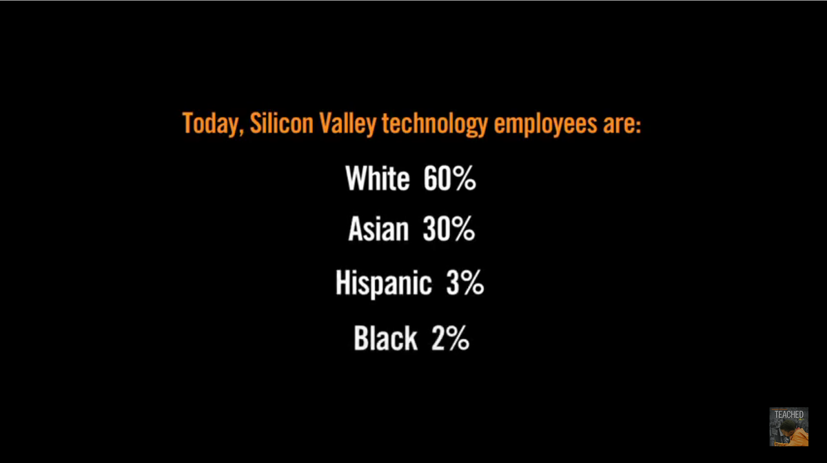 From the @CodeOakland @TEACHED Trailer https://t.co/xLR9606EyH @BlackGirlsCode let's fix this @priforce http://t.co/wHoSFXm6NY