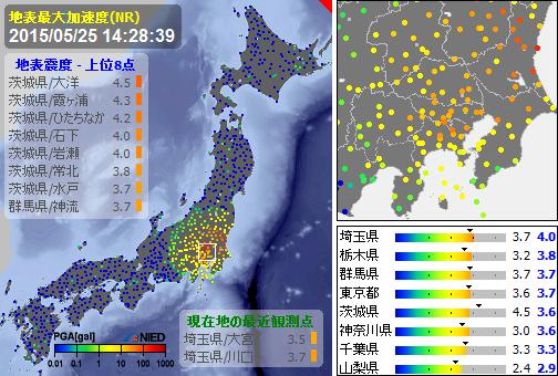 最近、山間ではない内陸で、地震多い!RT @Earthquake_nyan: 16地域に警報 時刻:14:28:11 震源:埼玉県北部(36.1N 139.6E)  規模:M5.9前後 深さ:50km前後 最大震度:5弱前後 #地震 http://t.co/m4S8Z5FmOc
