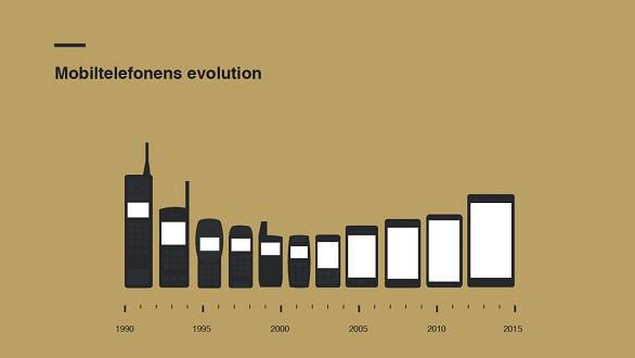 The evolution of mobile phone sizes & case-to-screen ratios since 1990 [I have owned 6 of these] via @GreyLondon http://t.co/XMC7KgbCmF