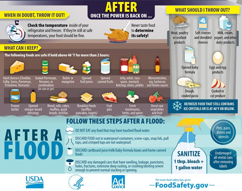 Texans affected by the #HoustonFlood: Stay safe out there! Follow these tips to minimize food loss & risk of illness. http://t.co/WFeA6ZDBIh