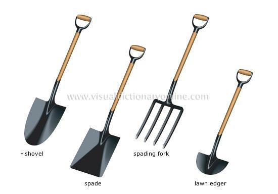 Top Gardening Tools Tools Top Twitter