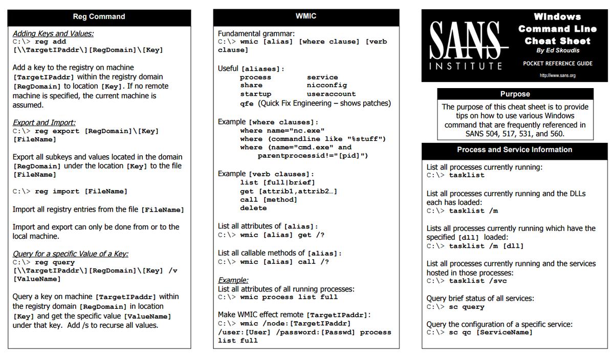 Sans Powershell Cheat Sheet By Sans Testing – Wonderful