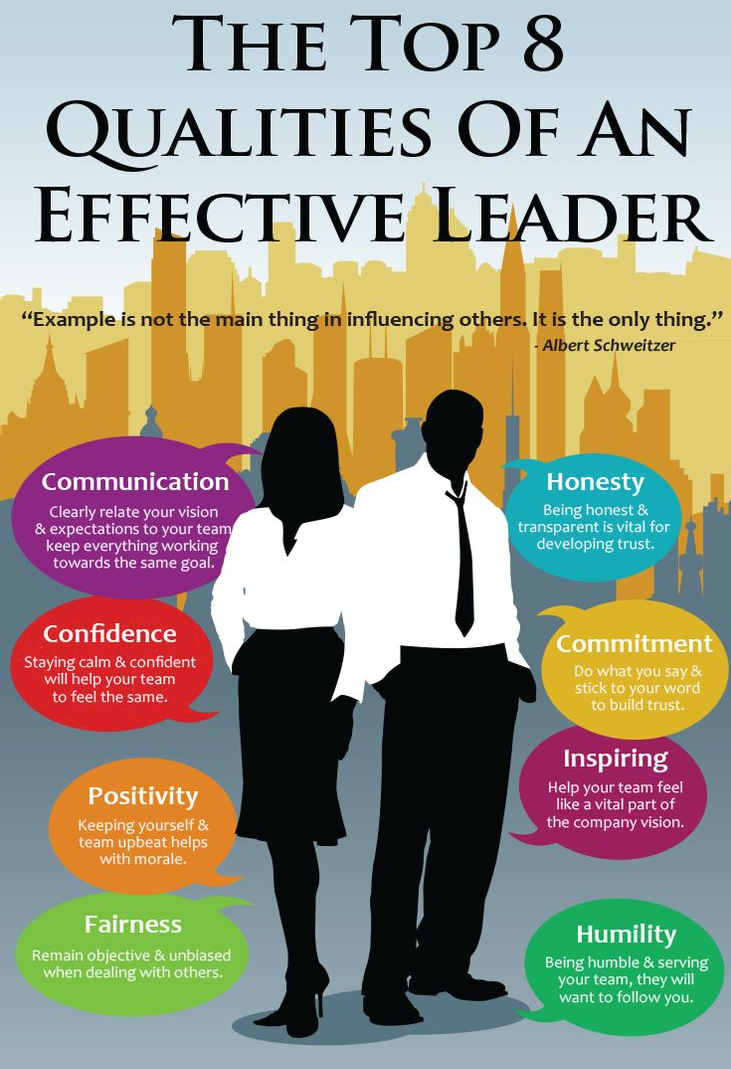 values of effective leader The 7 core qualities of a leader leadership core value #1 financial savvy can destroy everything you've worked for effective leaders must have a certain.