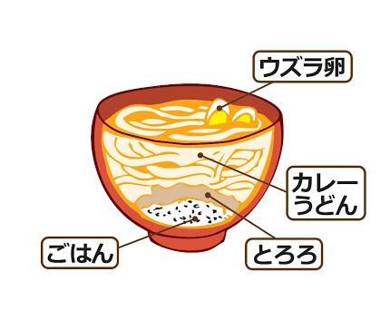 豊橋カレーうどんたべてみたい!!! http://t.co/eV4gHhVHQM