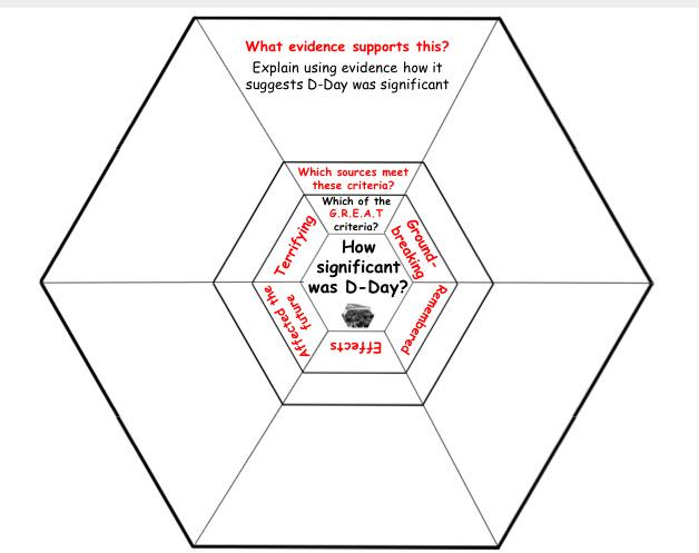 Greg thornton on twitter testing a new significance hexagon testing a new significance hexagon activity for ks3 history using counsels model teacher pedagoofriday histedpicitterera8xpgbvg ccuart Choice Image