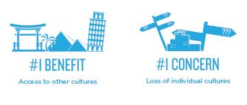 Respondents: benefit of a global world is access to cultures, but concern is loss of individual culture #GlobalBrands http://t.co/ygru49zfut