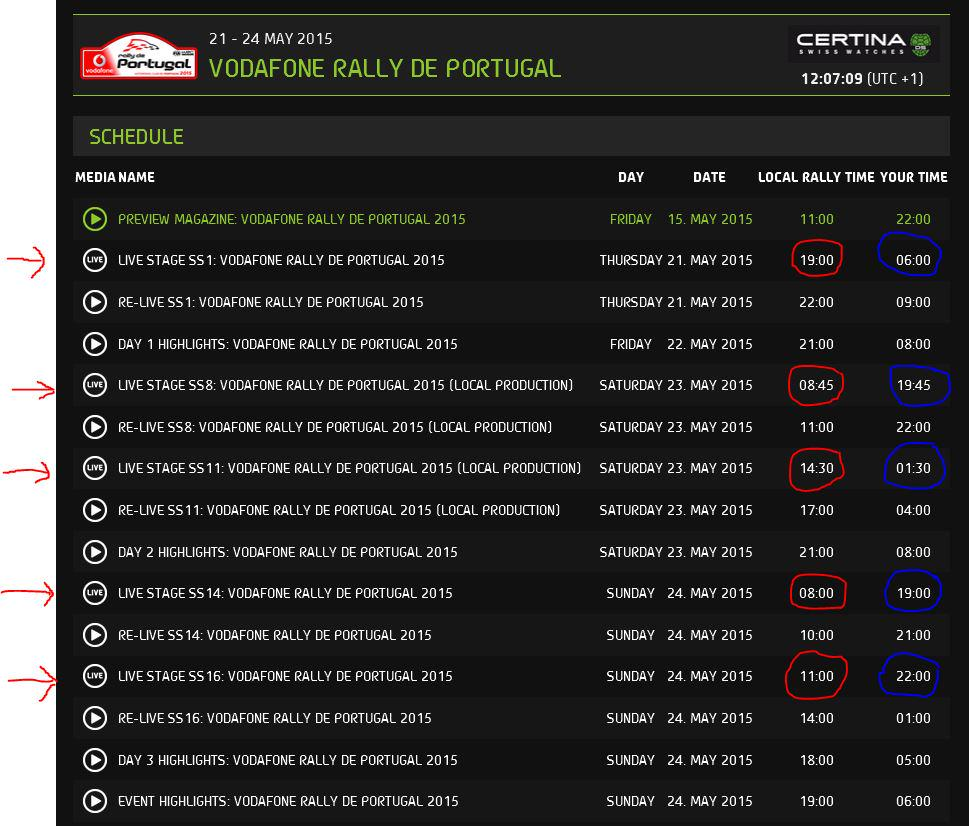 Vodafone Rally de Portugal 2015 - Page 12