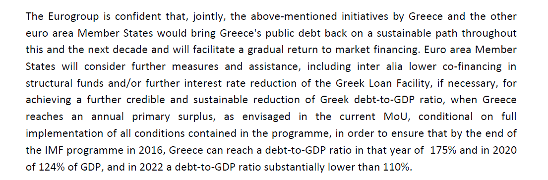 Key backround 2 EU/IMF standoff: November 2012 Eurogroup statement outlining debt targets. https://t.co/GXLcHbiOF2 http://t.co/wUHsyhuA9p