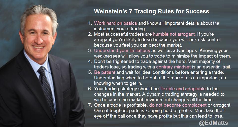 Mark weinstein trader wiki