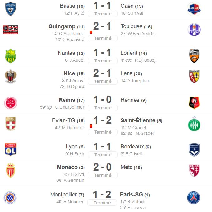 [Ligue1] 37ème journée   CFJ-B0wWMAEE7xV