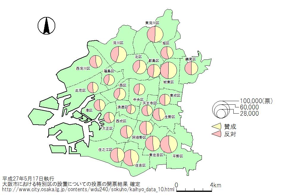 大阪都構想の開票結果の賛否の分布。どの区も賛否が拮抗していてわずかな差しかない。データは大阪市役所のページ。 http://t.co/44hvQH6tgn http://t.co/1siZ2XeUgY