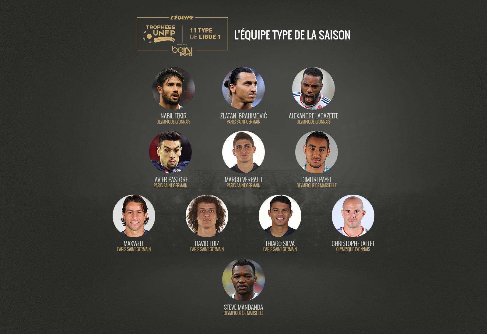 [Trophées UNFP] Saison 2014-2015 CFOMcdwWAAAY1ml