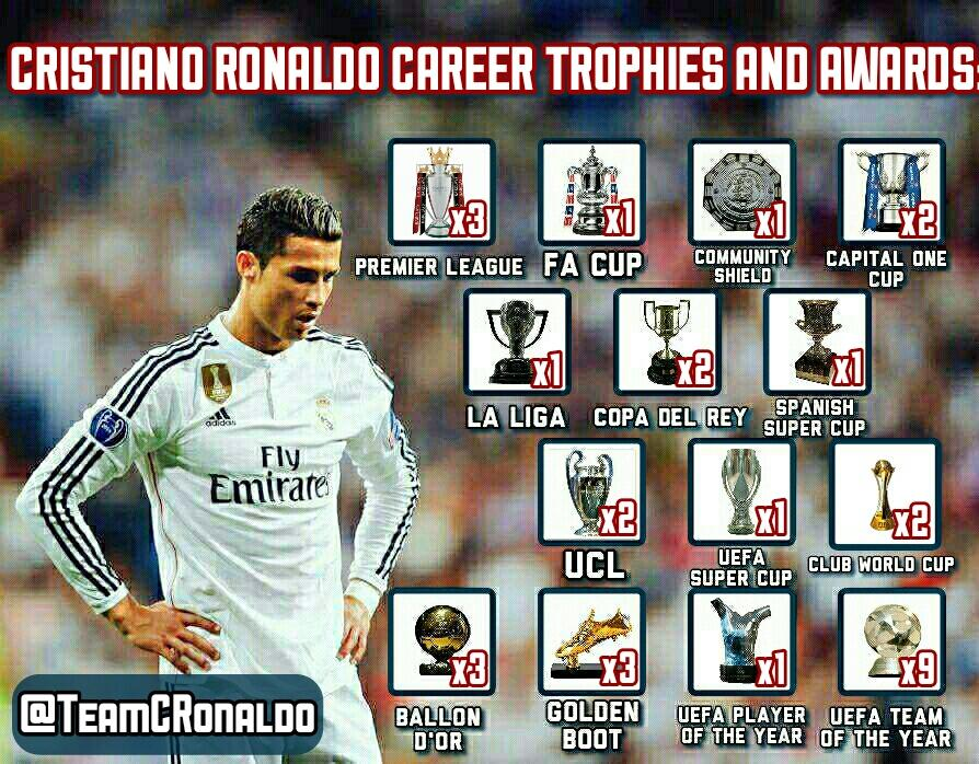 Cristiano Ronaldo On Twitter Career Trophies And Awards Living Legend Tco EfdNp9t49f